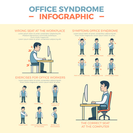 Linear flat OFFICE SYNDROME infographics template and icons website hero image vector illustration. Health Care concept.