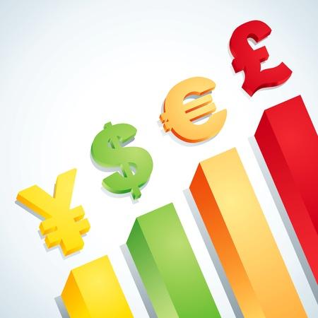 Símbolos de dólar, euro, libra y el yen