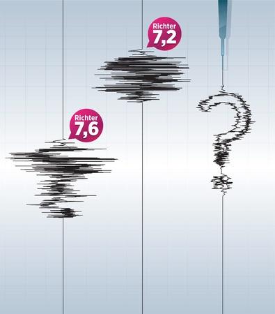 sismogr�fo: los terremotos y los instrumentos s�smicos que mide los terremotos