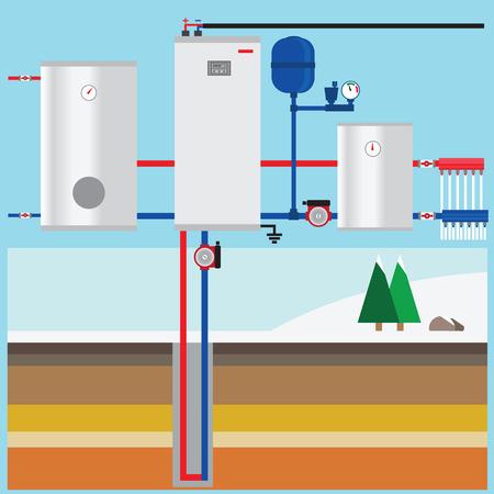 コテッジに地中熱源ヒートポンプ。垂直コレクタ。 地熱暖房システム。 写真素材 - 48804121