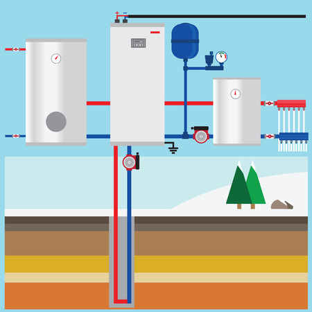 Ground source heat pump in the cottage. Vertical collector.  Geothermal heating system. Stock Illustratie