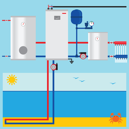 source: Sea, lake or pond source heat pump.