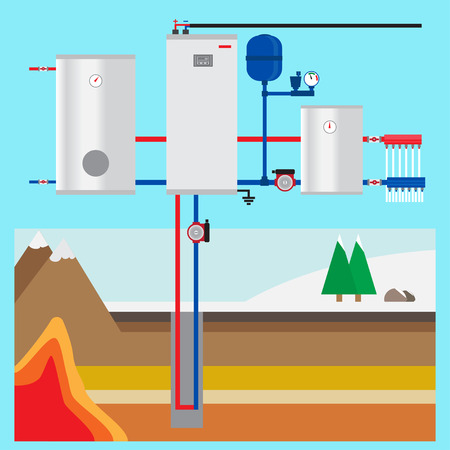 low floor: Ground source heat pump in the cottage. Vertical collector.  Geothermal heating system. Illustration