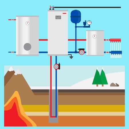 source d eau: Source de pompe à chaleur géothermique dans le chalet. Collecteur vertical. Système de chauffage géothermique.