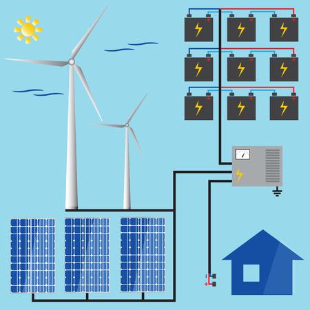 Zonne-batterij. Windgenerator. Groene energie.
