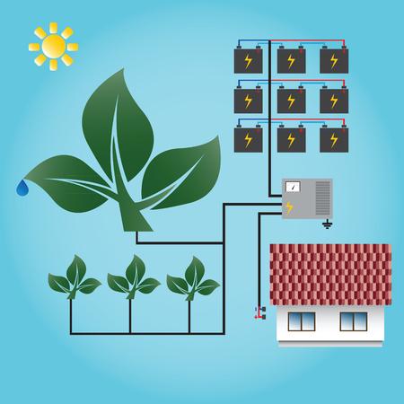 energia solar: la energía del árbol. generador de eco. Energía verde. Vectores