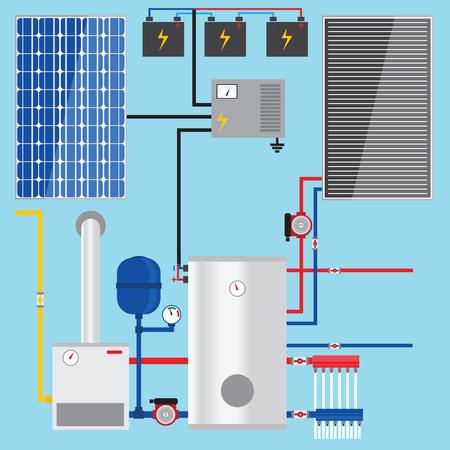 Gas boiler in the cottage. Solar battery. Solar panel. Green energy.