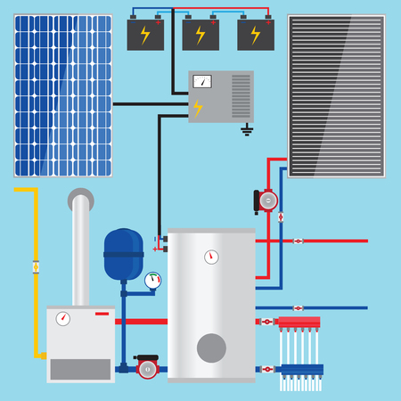 gas boiler: Gas boiler in the cottage. Solar battery. Solar panel. Green energy.