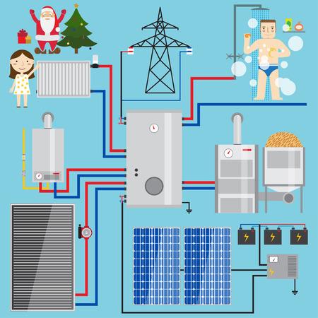 Energiezuinige verwarmingssysteem set. Set bevat warmte-accumulator, gas boiler, zonne-batterij, zonnepaneel, warmte accumulator, pelletketel, verwarming met hout, man in de badkamer, de batterij verwarmen. Groene energie. Vector.