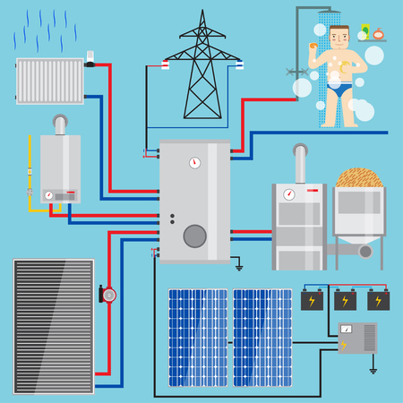 Energy-saving heating system set.  Set includes-heat accumulator, gas boiler,  solar battery,  solar panel, heat accumulator, pellet boiler, heating systems with wood,  man in the bathroom, battery heating. Green energy. Vector.