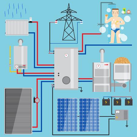 Energiezuinige verwarmingssysteem set. Set bevat warmte-accumulator, gas boiler, zonne-batterij, zonnepaneel, warmte accumulator, pelletketel, verwarming met hout, man in de badkamer, de batterij verwarmen. Groene energie. Vector. Stockfoto - 49903601