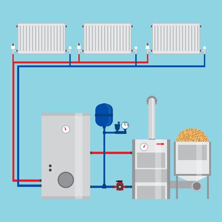 Energy-saving Heating System. Pellet Boiler, Heating Systems ...