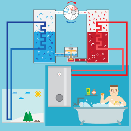 hot water geothermal: Energy-saving heating pump system and man in the bathroom. Scheme heating pump. Green energy. Air heating system. Vector illustration.