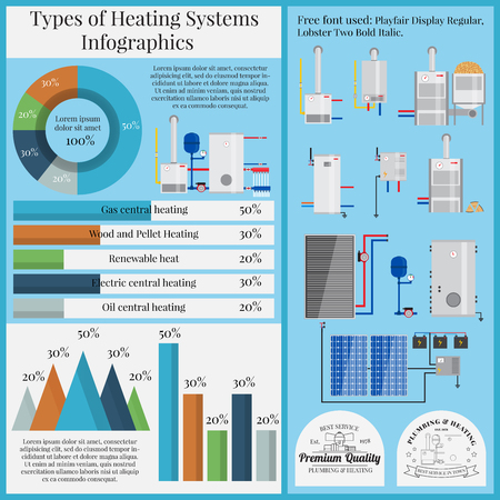 heat pump: Types of heating systems infographics. Boiler Set flat. Vector illustrations.Solar battery. Solar panel. Green energy.