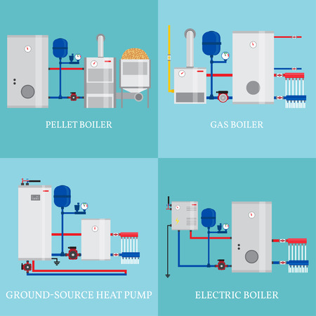 Types of heating systems.