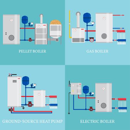 Types van verwarmingssystemen.
