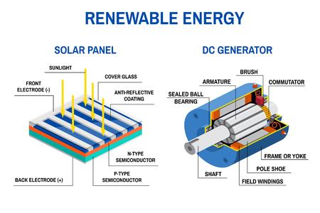 Renewable energy concept. Illustration