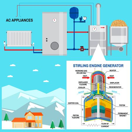 Pellet boiler with Stirling engine for your home. Vector. Renewable energy concept. Such system generate thermal power for heating and eventual cooling, electricity and hot sanitary water Illustration