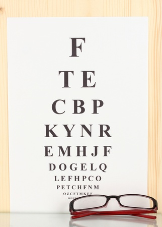 Eyesight test chart with glasses close-up photo
