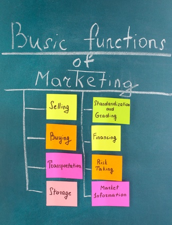 basic scheme: Scheme of basic functions of marketing. Colorful sticky papers on board Stock Photo