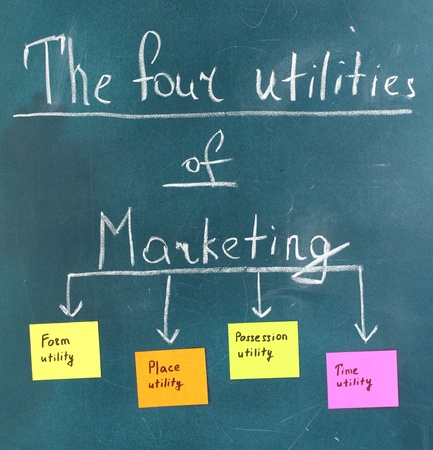 Scheme of utilities of marketing. Colorful sticky papers on board photo