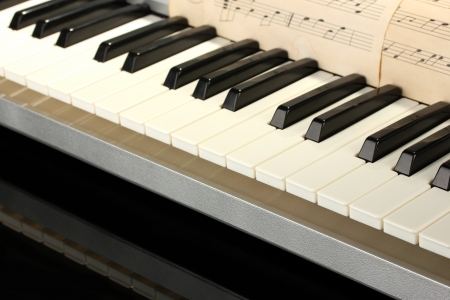 background of piano keyboard, close up photo