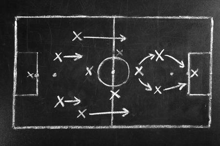 Scheme of football game on chalkboard background 免版税图像