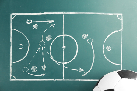 Scheme of football game and ball on green blackboard background