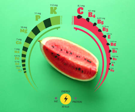 Fresh watermelon with nutrition facts on color background