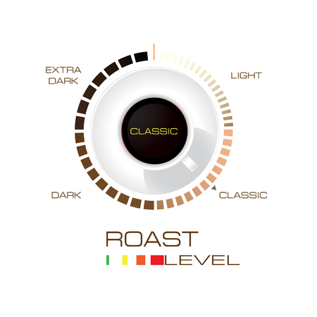 level scale coffee brown version with a white cup of coffee