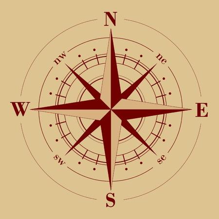 nautical compass: compass rose