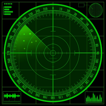 military silhouettes: Radar screen