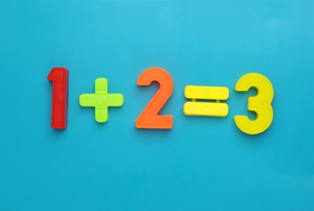 equals: One plus two equals three.