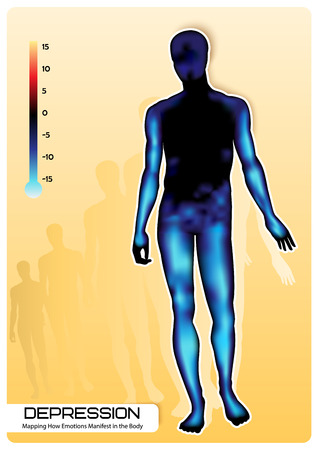 human representation: Profile of a human figure. Visual representation of emotions. Mapping How Emotions Manifest in the Body. Illustration