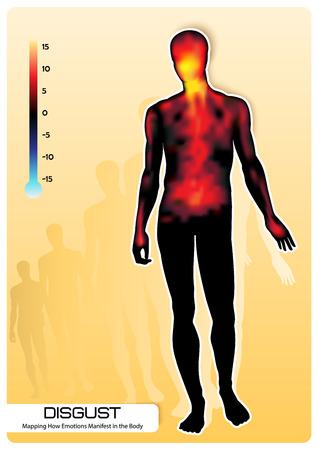 desprecio: Perfil de una figura humana. Representación visual de emociones. Mapeo Cómo Emociones manifestarse en el cuerpo. Vectores