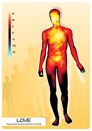 percepción: Perfil de una figura humana. Representación visual de emociones. Mapeo Cómo Emociones manifestarse en el cuerpo. Vectores