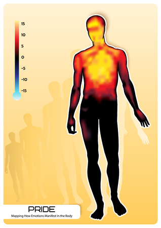 envy: Profile of a human figure. Visual representation of emotions. Mapping How Emotions Manifest in the Body. Illustration