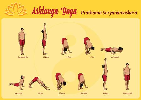 asanas: ?ommon sequence of asanas in the practice of Yoga, Surya Namaskar.