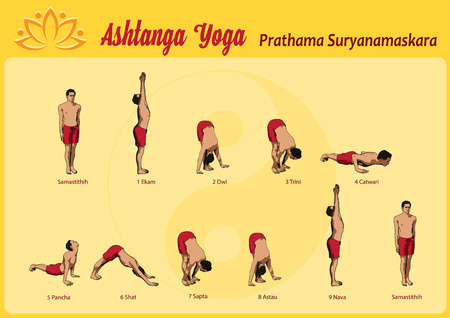 ?ommon sequence of asanas in the practice of Yoga, Surya Namaskar.