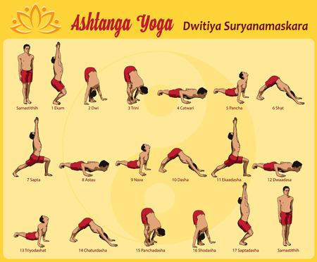 ? Ommon Abfolge der Asanas in der Praxis des Yoga, Surya Namaskar. Standard-Bild - 39380071