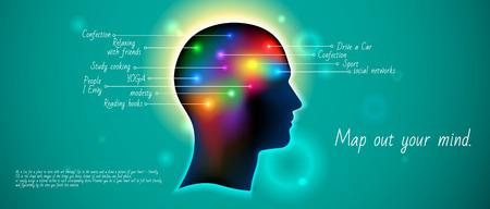 mente humana: Infografía plantilla para la presentación de las pasiones humanas y los sentimientos