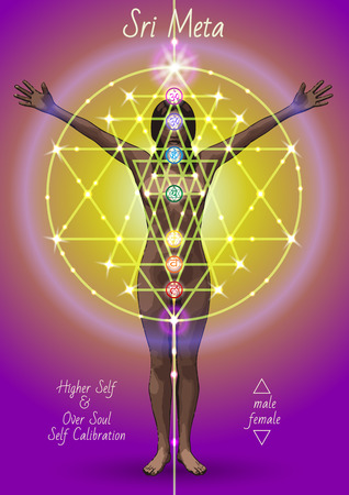 Creative visual representation of the flow of cosmic energy in man in the form of posters and visual aids. As the Higher Self and Over Soul and Self Kalibration. Illustration