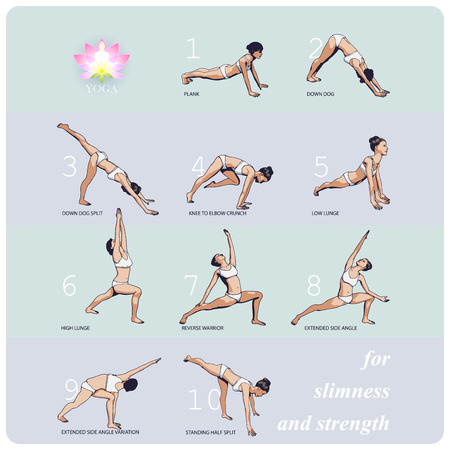 A set of complex visual sequence exercise of yoga for Slimness and Strength