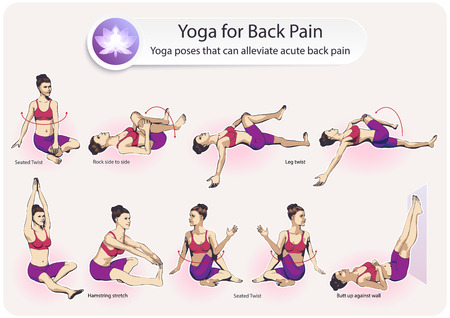 Tutorial of a set of female figures complex visual sequence of yoga exercises for back pain.