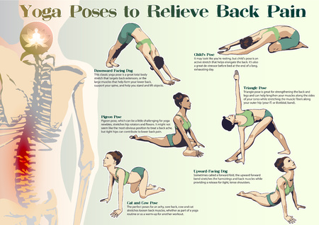 A set of yoga postures female figures: sequence of physical exercises in the form of creative, visual poster to Relive Back Pain. Ilustração