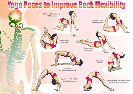 A set of yoga postures female figures: sequence of physical exercises in the form of creative, visual poster to  Improve Back Flexibility. Çizim