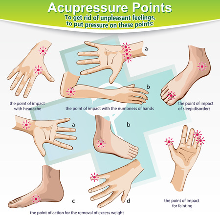 sensations: Visual aids illustration for independent medical therapeutic help. Acupressure some body parts (hands, feet) to get rid of unpleasant sensations. Illustration