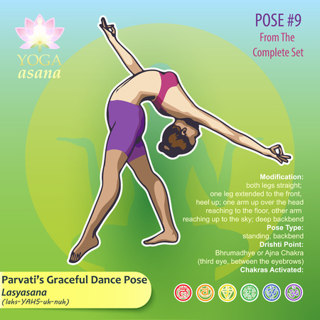 Illustration of Yoga Exercises with full text description, names and symbols of the involved chakras. Female figure showing the position of the body, posture in standing position. 向量圖像