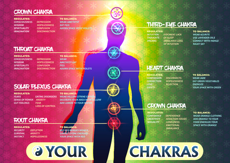 Creative colorful illustration of human chakras. Stock Illustratie
