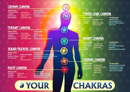Creative colorful illustration of human chakras. 向量圖像